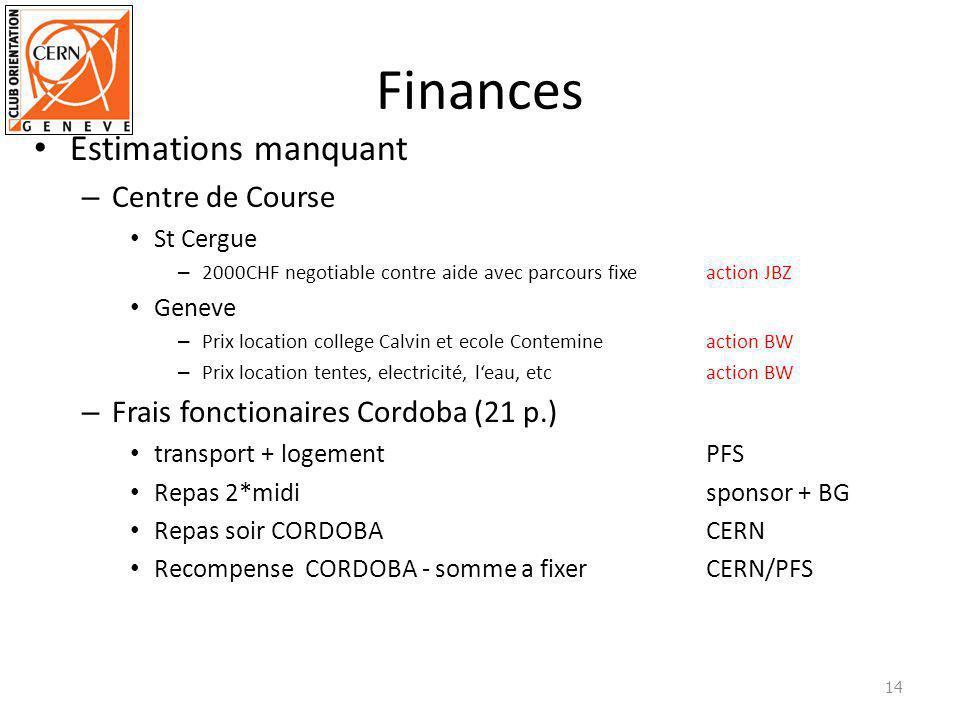 Finances Estimations manquant – Centre de Course St Cergue – 2000CHF negotiable contre aide avec parcours fixeaction JBZ Geneve – Prix location colleg