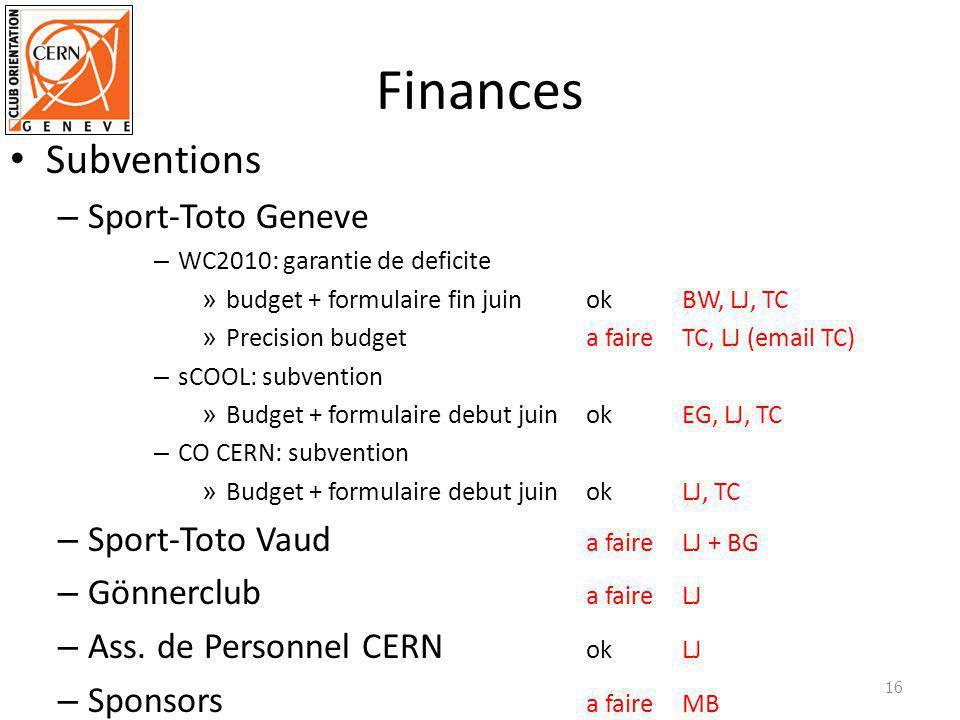 Finances Subventions – Sport-Toto Geneve – WC2010: garantie de deficite » budget + formulaire fin juinokBW, LJ, TC » Precision budgeta faireTC, LJ (em
