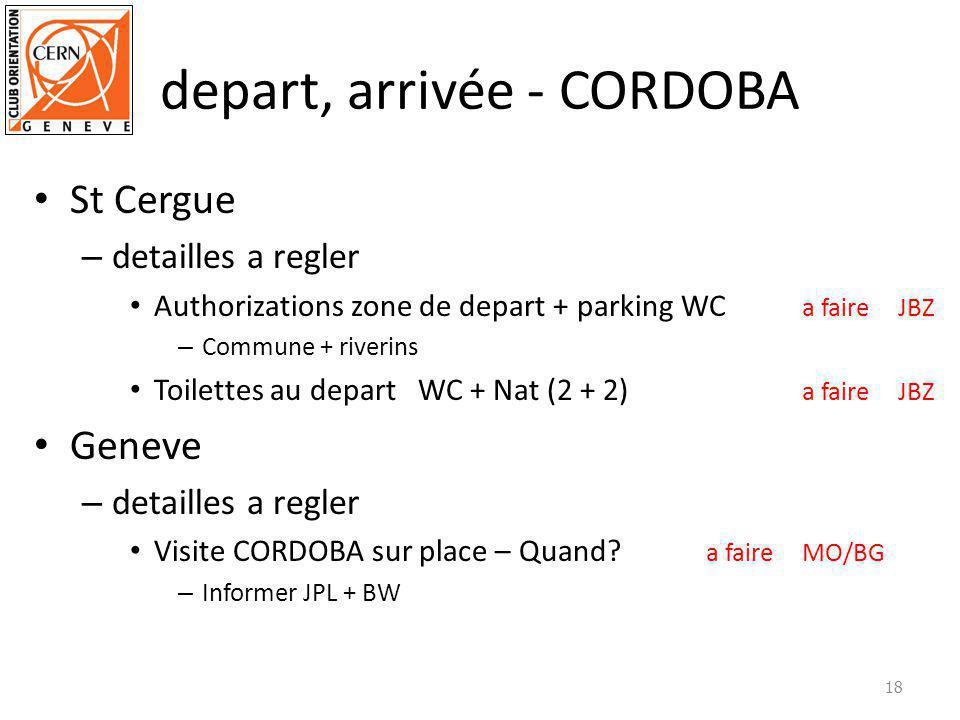 depart, arrivée - CORDOBA St Cergue – detailles a regler Authorizations zone de depart + parking WC a faireJBZ – Commune + riverins Toilettes au depar
