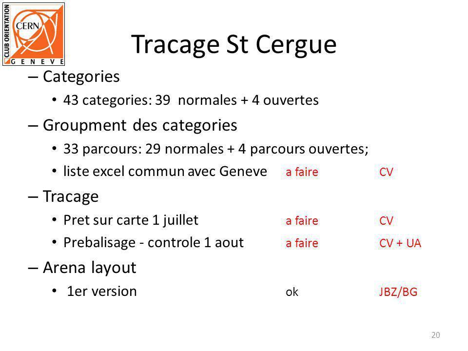 Tracage St Cergue – Categories 43 categories: 39 normales + 4 ouvertes – Groupment des categories 33 parcours: 29 normales + 4 parcours ouvertes; list