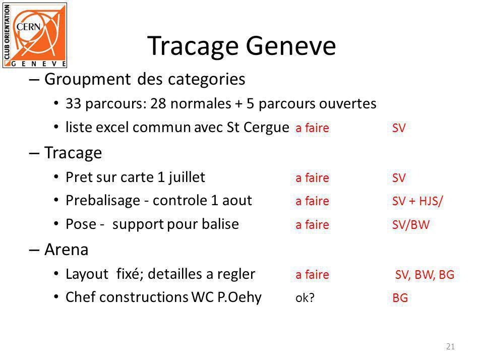 Tracage Geneve – Groupment des categories 33 parcours: 28 normales + 5 parcours ouvertes liste excel commun avec St Cergue a faireSV – Tracage Pret su