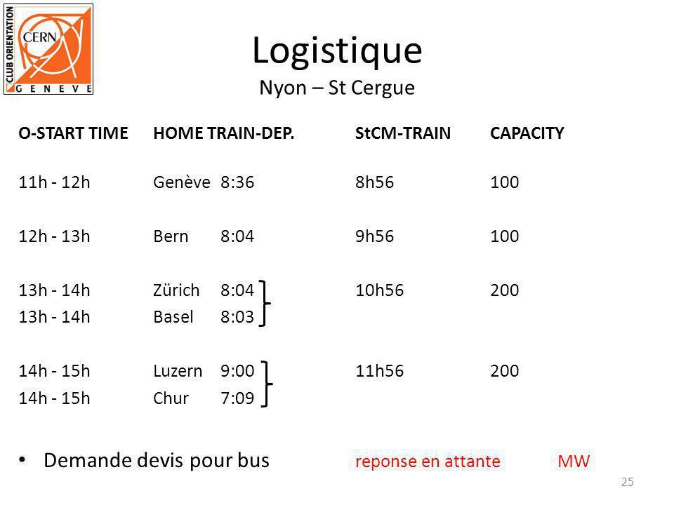 Logistique Nyon – St Cergue O-START TIME HOME TRAIN-DEP.StCM-TRAINCAPACITY 11h - 12h Genève 8:368h56100 12h - 13h Bern8:049h56100 13h - 14h Zürich 8:04 10h56200 13h - 14h Basel 8:03 14h - 15h Luzern 9:0011h56200 14h - 15h Chur 7:09 Demande devis pour bus reponse en attanteMW 25