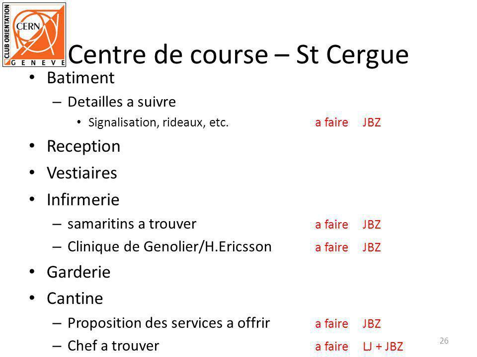 Centre de course – St Cergue Batiment – Detailles a suivre Signalisation, rideaux, etc.a faire JBZ Reception Vestiaires Infirmerie – samaritins a trou