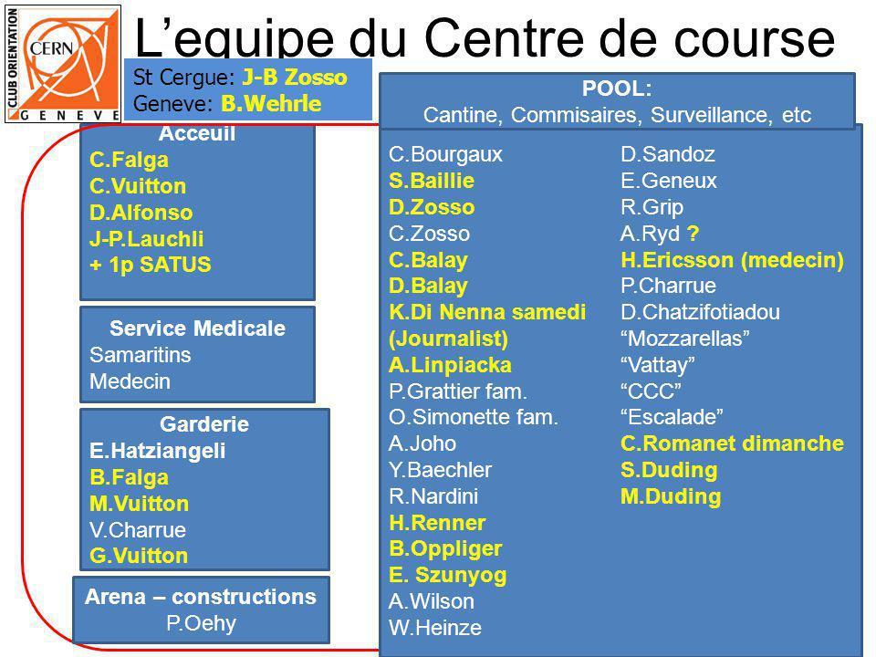 Lequipe du Centre de course Service Medicale Samaritins Medecin Acceuil C.Falga C.Vuitton D.Alfonso J-P.Lauchli + 1p SATUS Garderie E.Hatziangeli B.Fa
