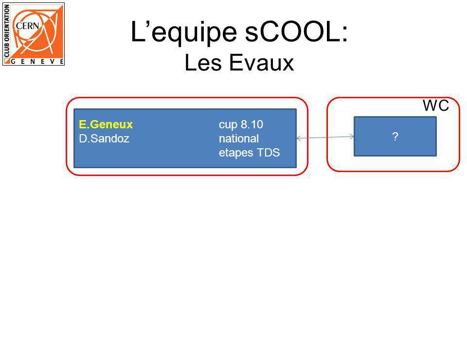 sCOOL Site web okaction DS http://petit-bazar.unige.ch/wp/primscool-orientation-ge/ Cartographie – sCOOL etapesaction EG/DS – sCOOL cup – les Evauxaction BI/LJ/DS sCOOL cup vendredi 8.10 – Proposition de program action EG 30