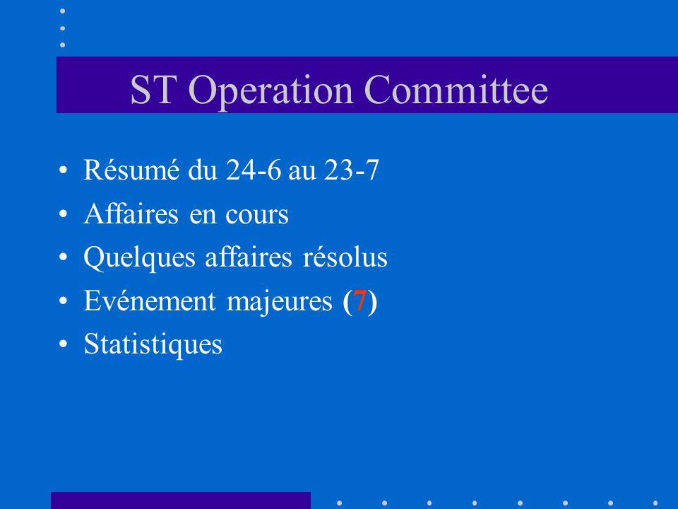 ST Operation Committee Résumé du 24-6 au 23-7 Affaires en cours Quelques affaires résolus Evénement majeures (7) Statistiques