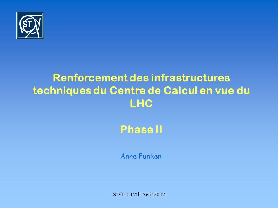 ST-TC, 17th Sept 2002 Renforcement des infrastructures techniques du Centre de Calcul en vue du LHC Phase II Anne Funken