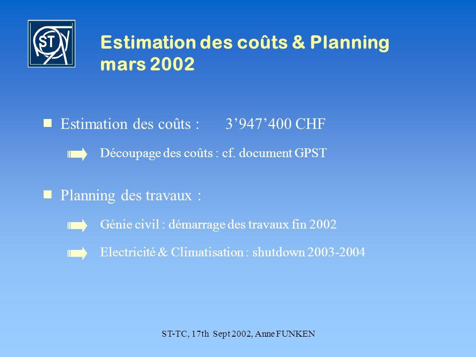 ST-TC, 17th Sept 2002, Anne FUNKEN Estimation des coûts & Planning mars 2002 Planning des travaux : Estimation des coûts :3947400 CHF Découpage des coûts : cf.