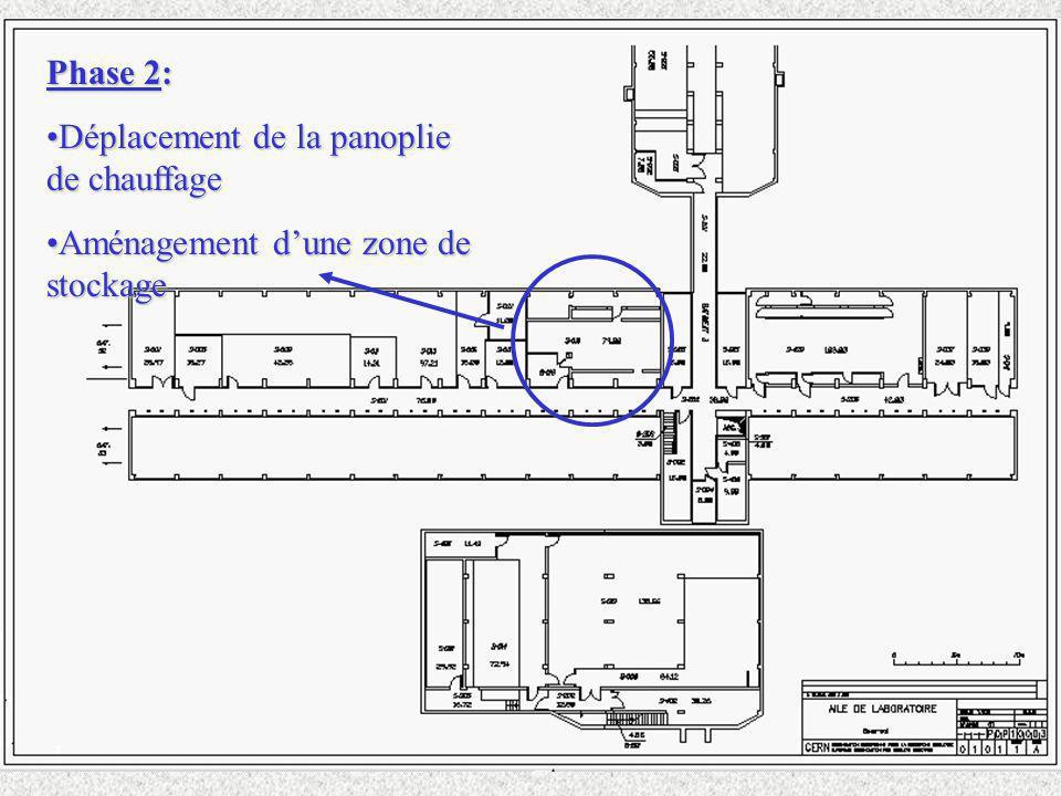 Phase 2: Déplacement de la panoplie de chauffageDéplacement de la panoplie de chauffage Aménagement dune zone de stockageAménagement dune zone de stockage