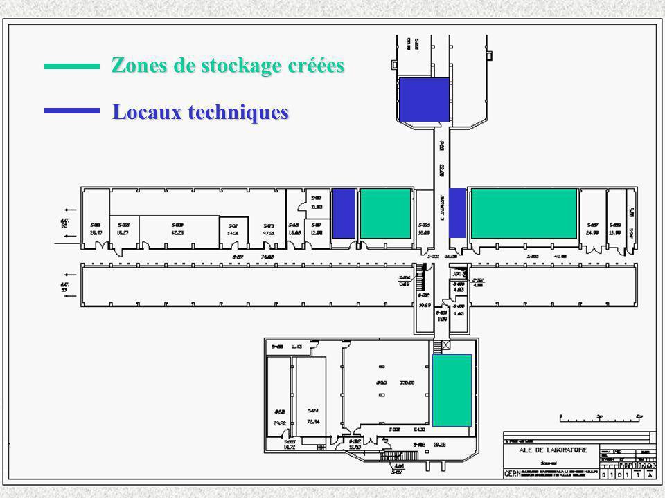 Zones de stockage créées Locaux techniques