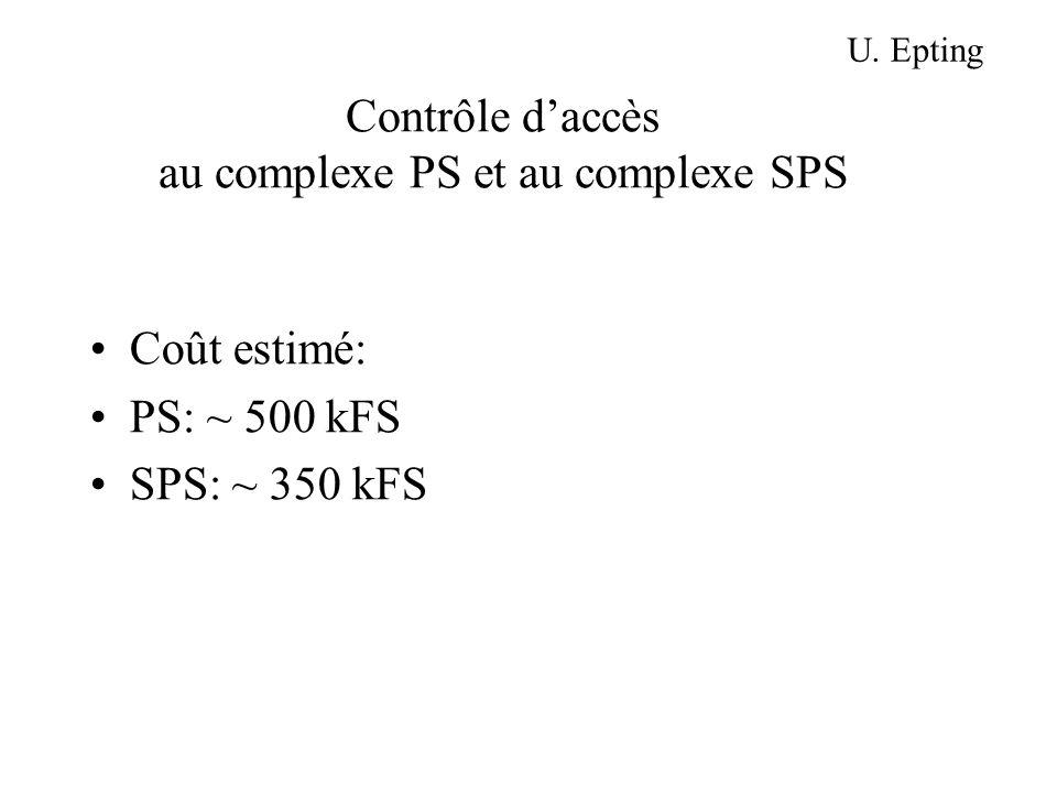Coût estimé: PS: ~ 500 kFS SPS: ~ 350 kFS Contrôle daccès au complexe PS et au complexe SPS U.