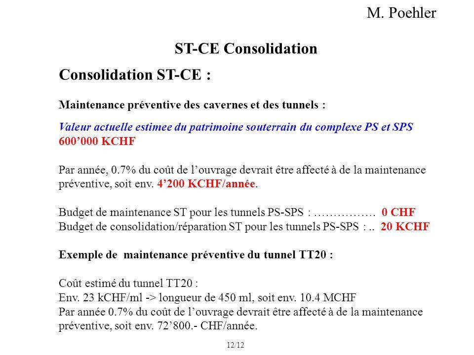 ST-CE Consolidation 12/12 Consolidation ST-CE : Maintenance préventive des cavernes et des tunnels : Valeur actuelle estimee du patrimoine souterrain du complexe PS et SPS 600000 KCHF Par année, 0.7% du coût de louvrage devrait être affecté à de la maintenance préventive, soit env.