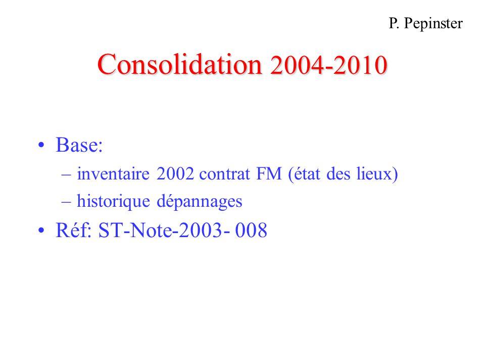 Consolidation 2004-2010 Base: –inventaire 2002 contrat FM (état des lieux) –historique dépannages Réf: ST-Note-2003- 008 P.