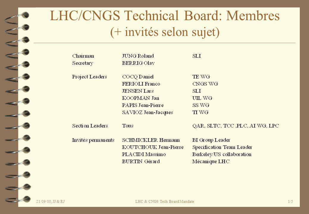 21/09/00, JJ & RJLHC & CNGS Tech Board Mandate1/5 LHC/CNGS Technical Board: Membres (+ invités selon sujet)