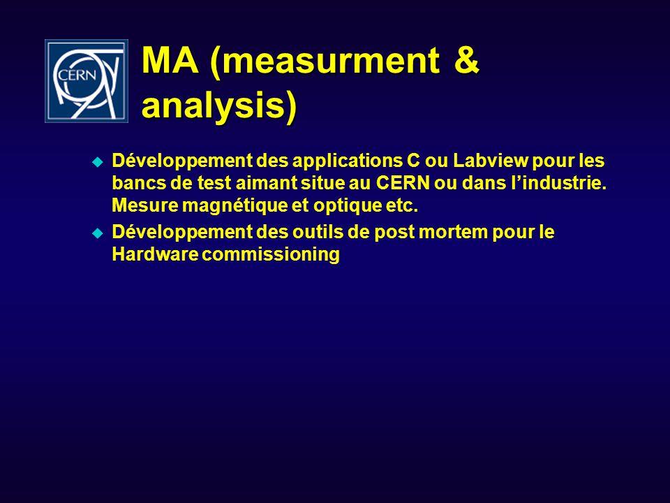 MA (measurment & analysis) Développement des applications C ou Labview pour les bancs de test aimant situe au CERN ou dans lindustrie. Mesure magnétiq