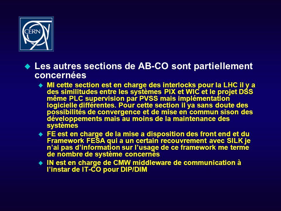 Les autres sections de AB-CO sont partiellement concernées MI cette section est en charge des interlocks pour la LHC il y a des similitudes entre les systèmes PIX et WIC et le projet DSS même PLC supervision par PVSS mais implémentation logicielle différentes.