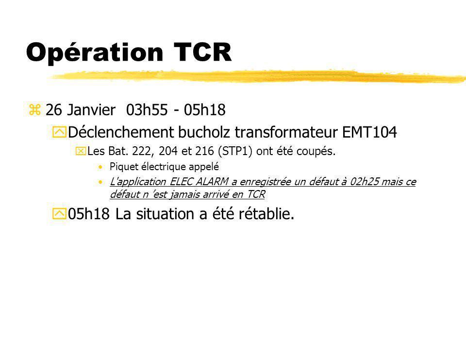 Opération TCR z26 Janvier 03h55 - 05h18 yDéclenchement bucholz transformateur EMT104 xLes Bat. 222, 204 et 216 (STP1) ont été coupés. Piquet électriqu