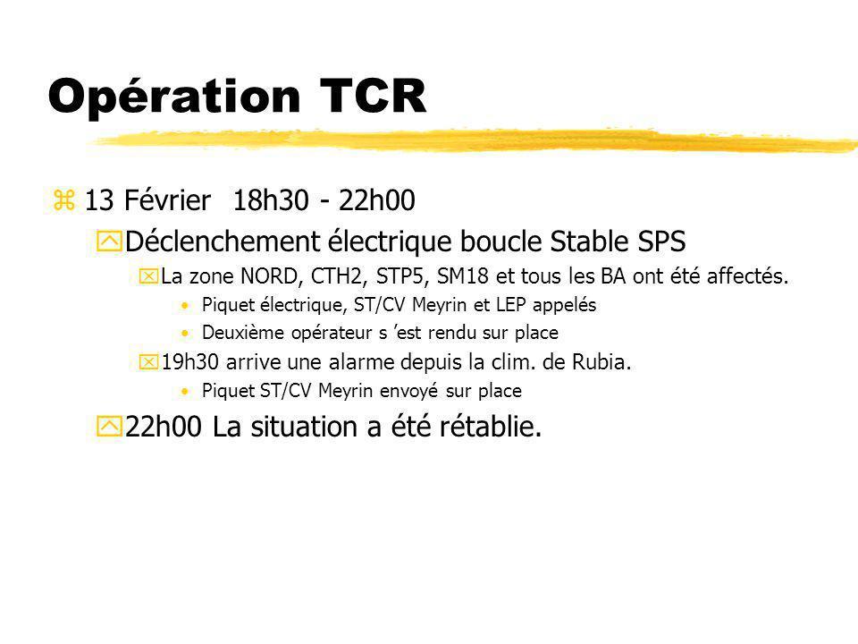 Opération TCR z13 Février 18h30 - 22h00 yDéclenchement électrique boucle Stable SPS xLa zone NORD, CTH2, STP5, SM18 et tous les BA ont été affectés. P