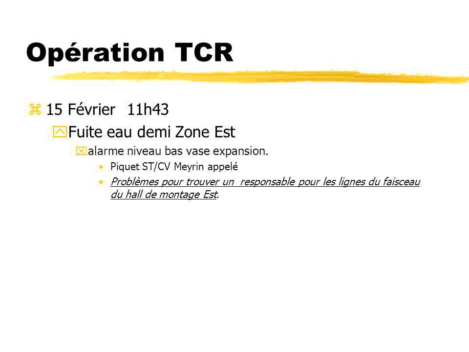 Opération TCR z15 Février 11h43 yFuite eau demi Zone Est xalarme niveau bas vase expansion. Piquet ST/CV Meyrin appelé Problèmes pour trouver un respo