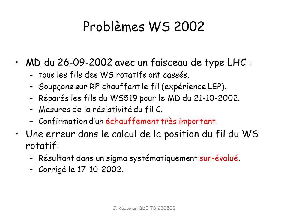 J. Koopman BDI TB 280503 Problèmes WS 2002 MD du 26-09-2002 avec un faisceau de type LHC : –tous les fils des WS rotatifs ont cassés. –Soupçons sur RF