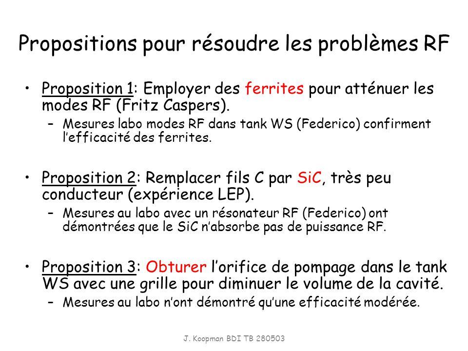 J. Koopman BDI TB 280503 Propositions pour résoudre les problèmes RF Proposition 1: Employer des ferrites pour atténuer les modes RF (Fritz Caspers).
