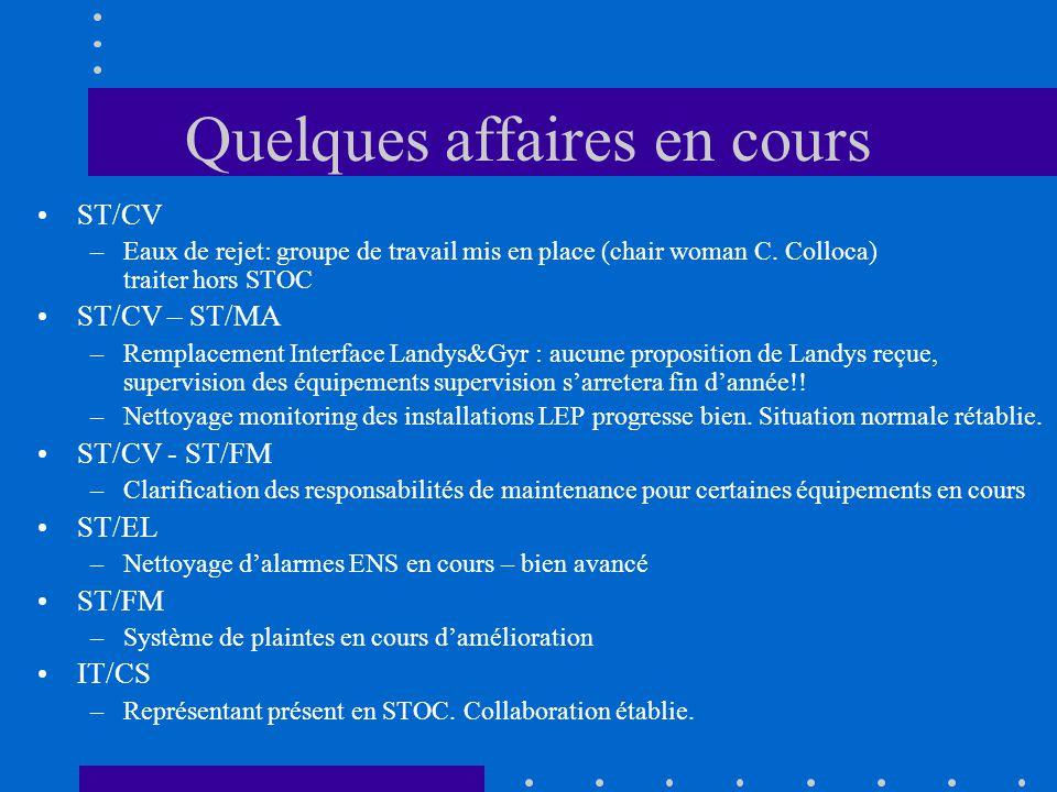 Quelques affaires en cours ST/CV –Eaux de rejet: groupe de travail mis en place (chair woman C. Colloca) traiter hors STOC ST/CV – ST/MA –Remplacement