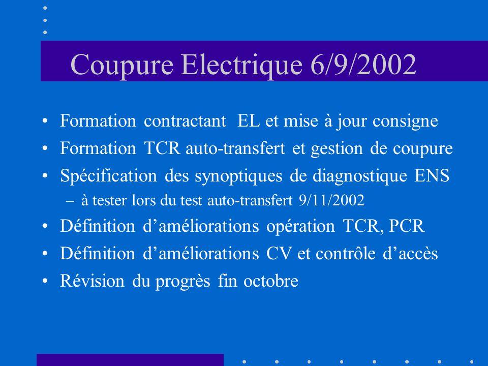 Coupure Electrique 6/9/2002 Formation contractant EL et mise à jour consigne Formation TCR auto-transfert et gestion de coupure Spécification des syno