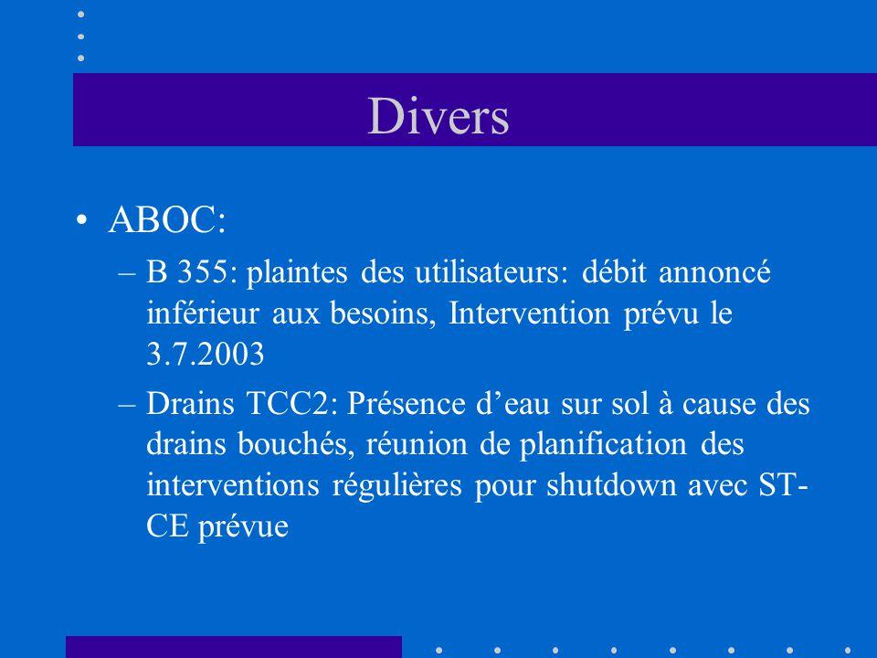 Divers ABOC: –B 355: plaintes des utilisateurs: débit annoncé inférieur aux besoins, Intervention prévu le 3.7.2003 –Drains TCC2: Présence deau sur sol à cause des drains bouchés, réunion de planification des interventions régulières pour shutdown avec ST- CE prévue