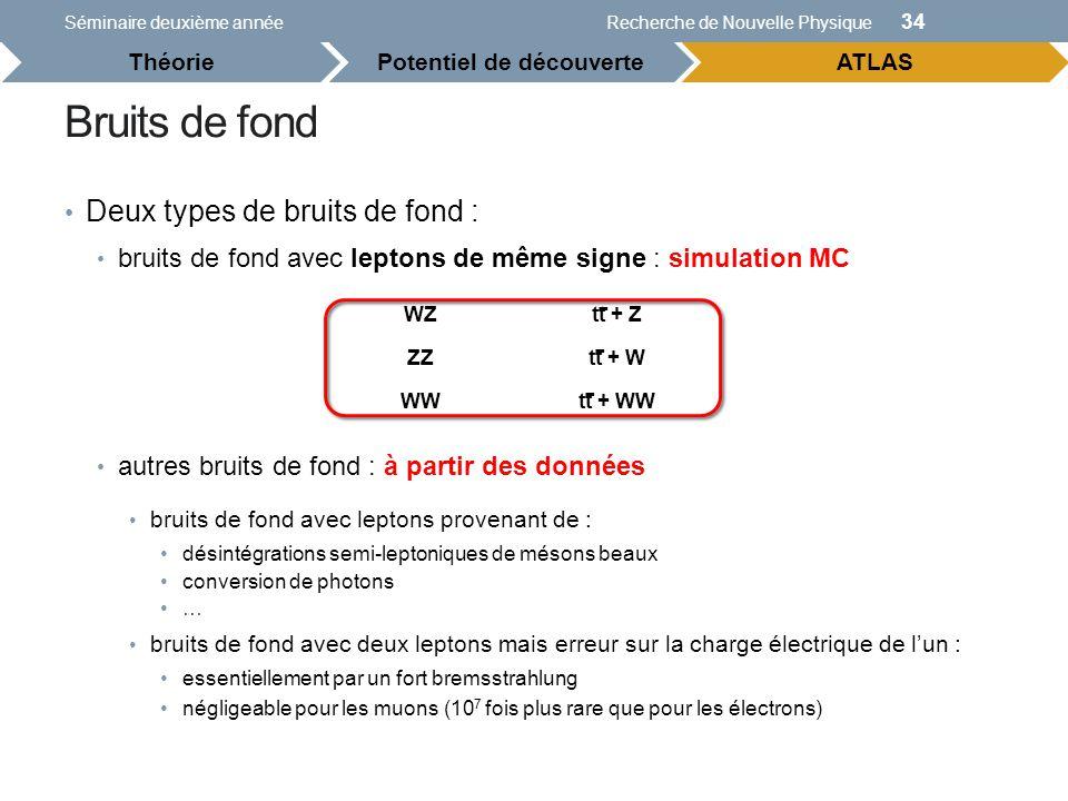 WZtt + Z ZZtt + W WWtt + WW Bruits de fond Deux types de bruits de fond : Séminaire deuxième annéeRecherche de Nouvelle Physique 34 bruits de fond avec leptons de même signe : simulation MC autres bruits de fond : à partir des données bruits de fond avec leptons provenant de : bruits de fond avec deux leptons mais erreur sur la charge électrique de lun : désintégrations semi-leptoniques de mésons beaux conversion de photons … essentiellement par un fort bremsstrahlung négligeable pour les muons (10 7 fois plus rare que pour les électrons) Potentiel de découverteATLAS Théorie