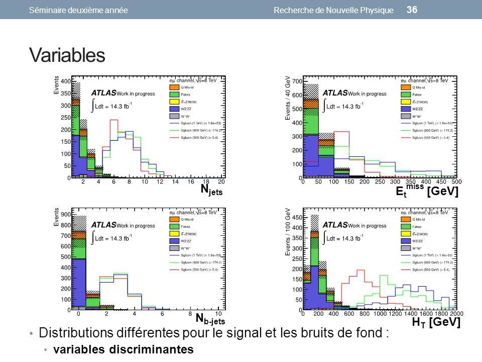 Séminaire deuxième annéeRecherche de Nouvelle Physique 36 Variables Distributions différentes pour le signal et les bruits de fond : variables discrim