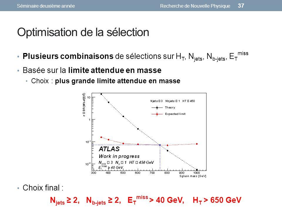 Optimisation de la sélection Séminaire deuxième annéeRecherche de Nouvelle Physique 37 Choix final : Plusieurs combinaisons de sélections sur H T, N jets, N b-jets, E T miss N jets 2, N b-jets 2, E T miss > 40 GeV, H T > 650 GeV Basée sur la limite attendue en masse Choix : plus grande limite attendue en masse E t miss 40 GeV