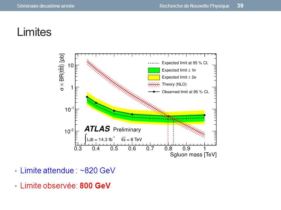 Limites Séminaire deuxième annéeRecherche de Nouvelle Physique 39 Limite attendue : ~820 GeV Limite observée: 800 GeV