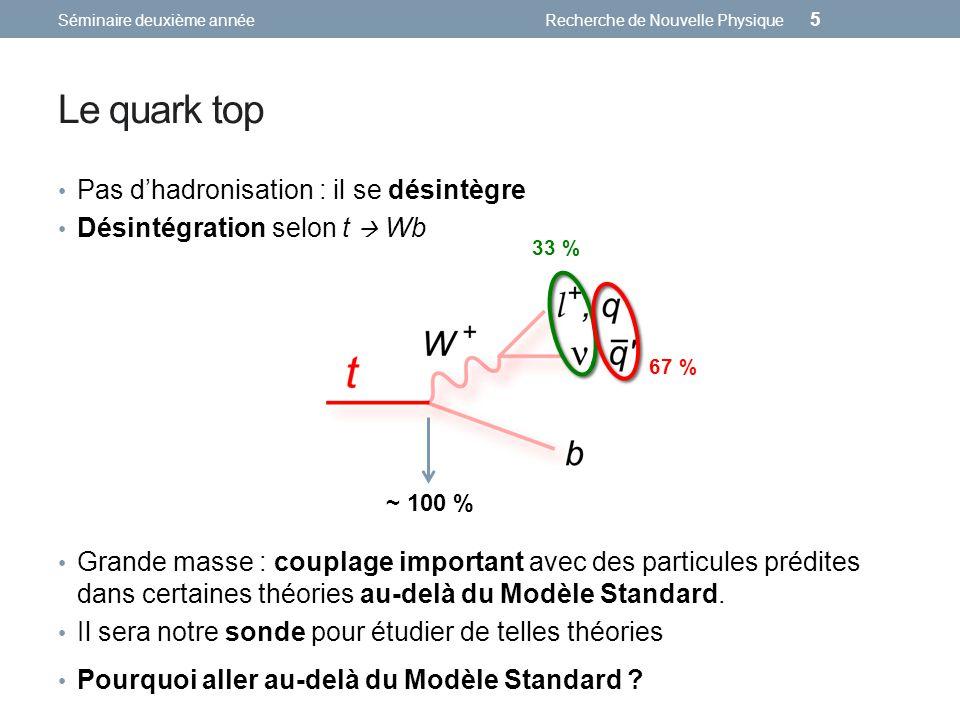 Le quark top Pas dhadronisation : il se désintègre Désintégration selon t Wb Séminaire deuxième annéeRecherche de Nouvelle Physique 5 ~ 100 % 33 % 67