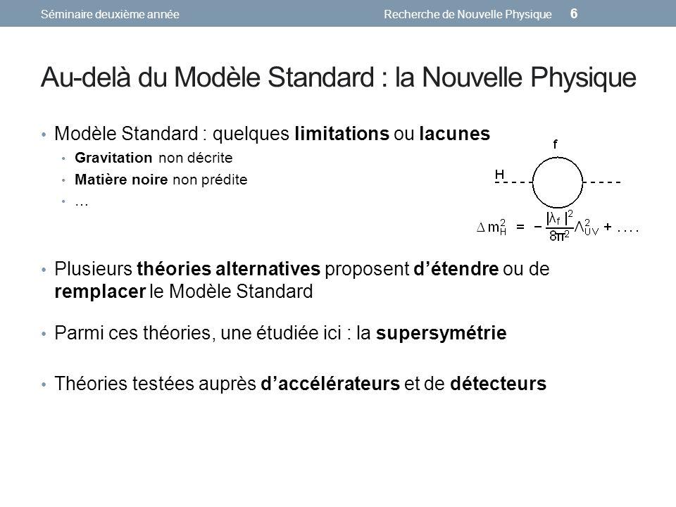 Au-delà du Modèle Standard : la Nouvelle Physique Modèle Standard : quelques limitations ou lacunes Gravitation non décrite Matière noire non prédite