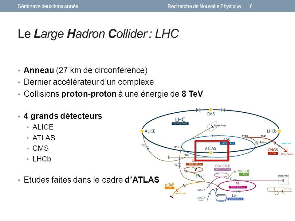 Le Large Hadron Collider : LHC Anneau (27 km de circonférence) Dernier accélérateur dun complexe Collisions proton-proton à une énergie de 8 TeV Séminaire deuxième annéeRecherche de Nouvelle Physique 7 4 grands détecteurs ALICE ATLAS CMS LHCb Etudes faites dans le cadre dATLAS