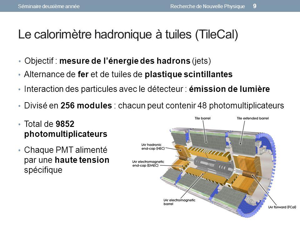 Le calorimètre hadronique à tuiles (TileCal) Séminaire deuxième annéeRecherche de Nouvelle Physique 9 Alternance de fer et de tuiles de plastique scin