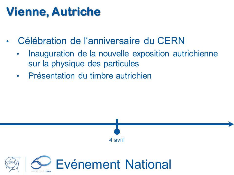 Evénement National Vienne, Autriche Célébration de lanniversaire du CERN Inauguration de la nouvelle exposition autrichienne sur la physique des parti