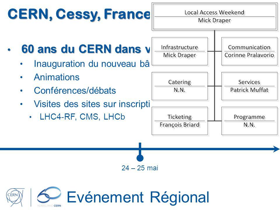 Evénement Régional CERN, Cessy, France 60 ans du CERN dans votre région 60 ans du CERN dans votre région Inauguration du nouveau bâtiment de réception