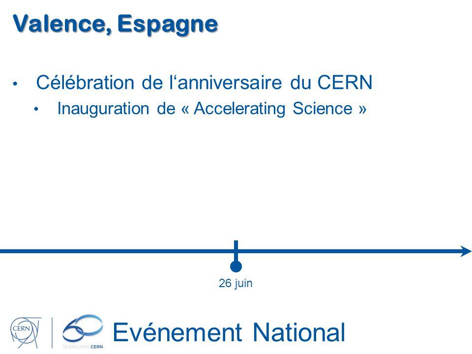 Evénement National Valence, Espagne Célébration de lanniversaire du CERN Inauguration de « Accelerating Science » 26 juin