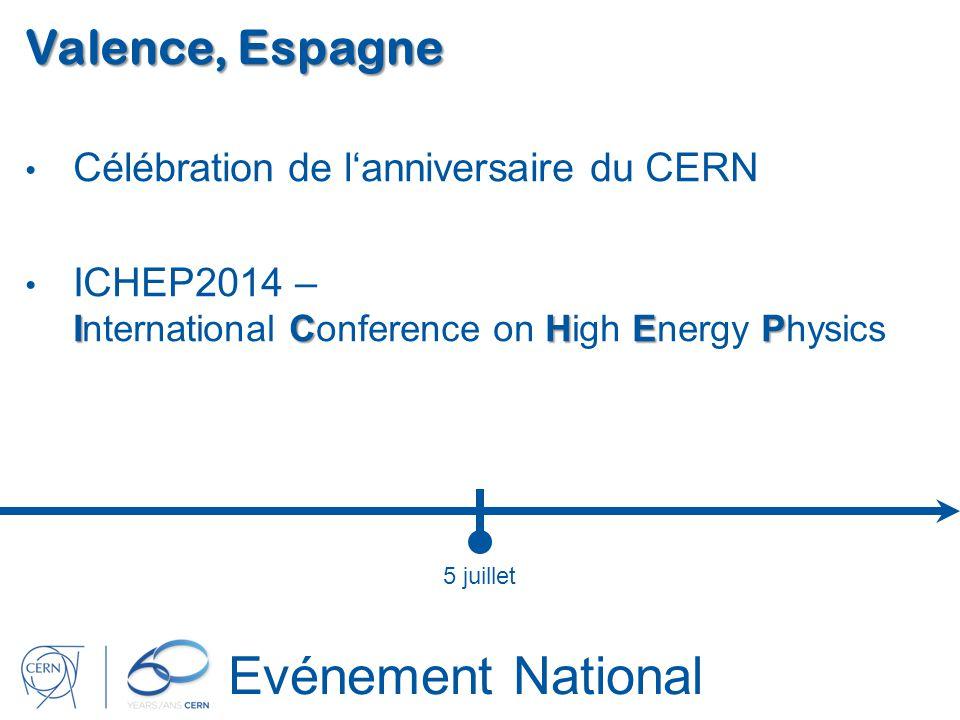 Evénement National Valence, Espagne Célébration de lanniversaire du CERN ICHEP ICHEP2014 – International Conference on High Energy Physics 5 juillet