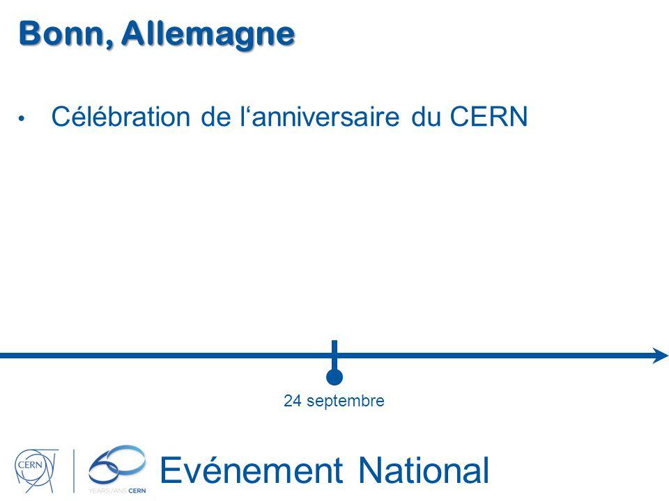 Evénement National Bonn, Allemagne Célébration de lanniversaire du CERN 24 septembre
