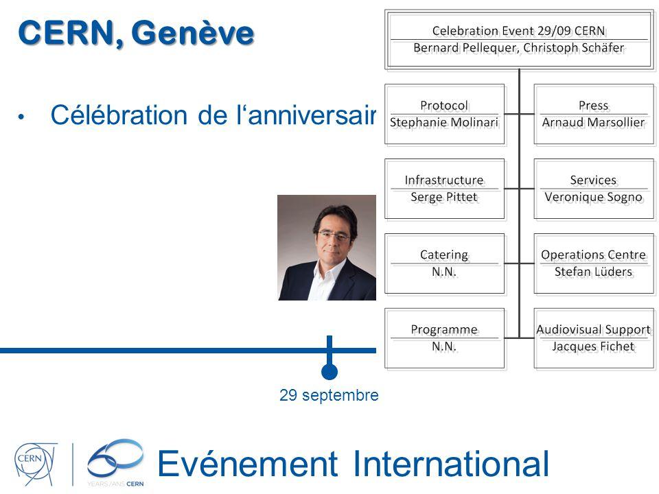 Evénement International CERN, Genève Célébration de lanniversaire du CERN 29 septembre