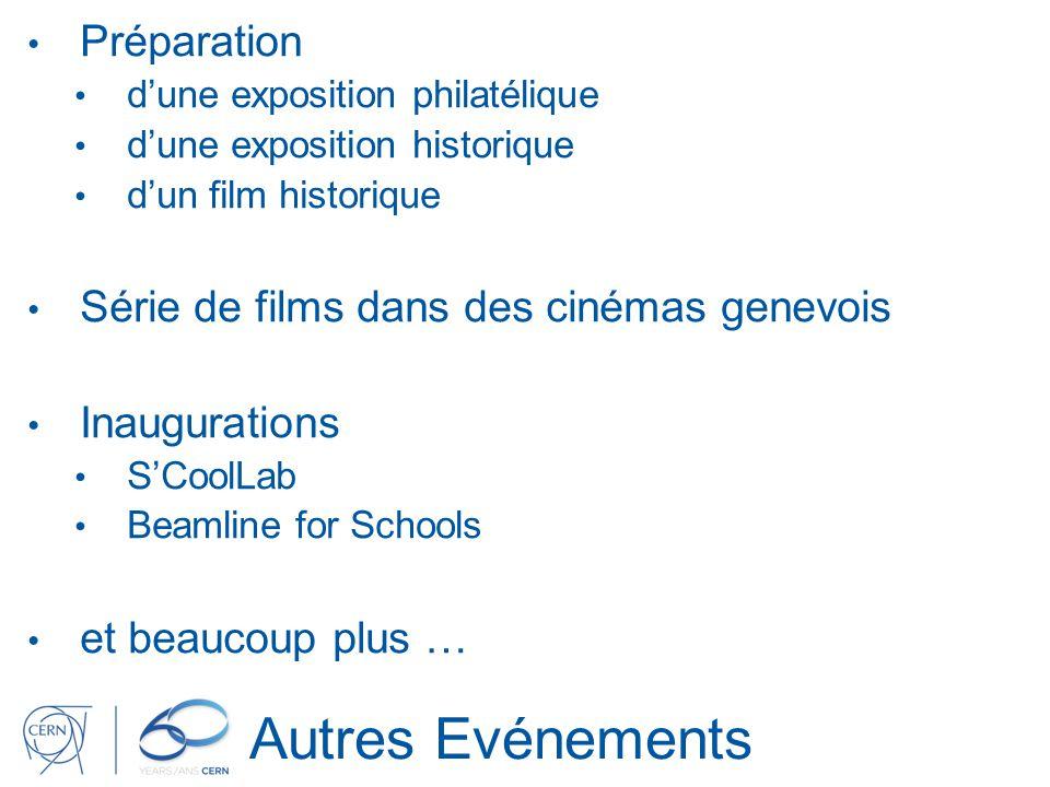 Autres Evénements Préparation dune exposition philatélique dune exposition historique dun film historique Série de films dans des cinémas genevois Ina