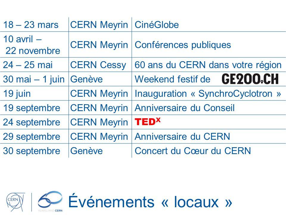 Événements « locaux » 18 – 23 marsCERN MeyrinCinéGlobe 10 avril – 22 novembre CERN MeyrinConférences publiques 24 – 25 maiCERN Cessy60 ans du CERN dan