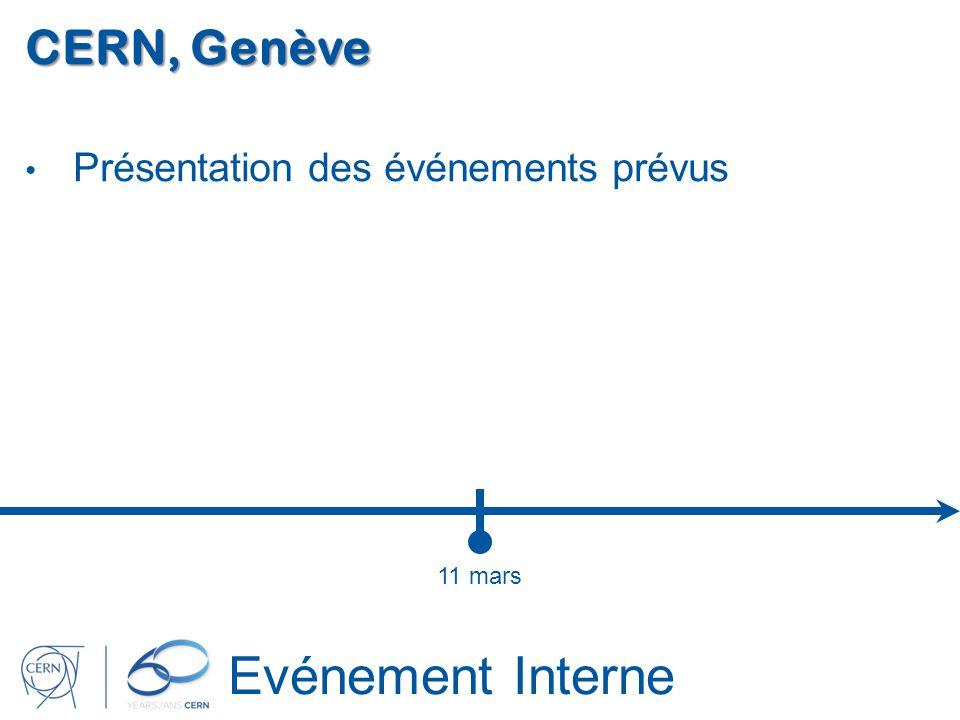 Evénement Interne CERN, Genève Présentation des événements prévus 11 mars