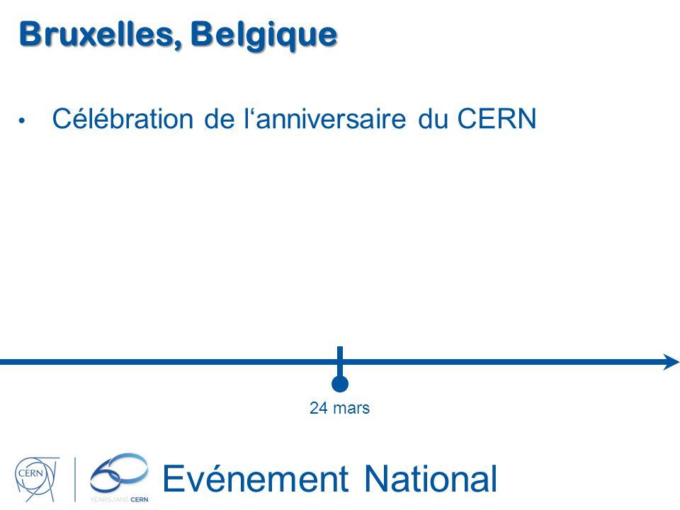 Evénement National Bruxelles, Belgique Célébration de lanniversaire du CERN 24 mars