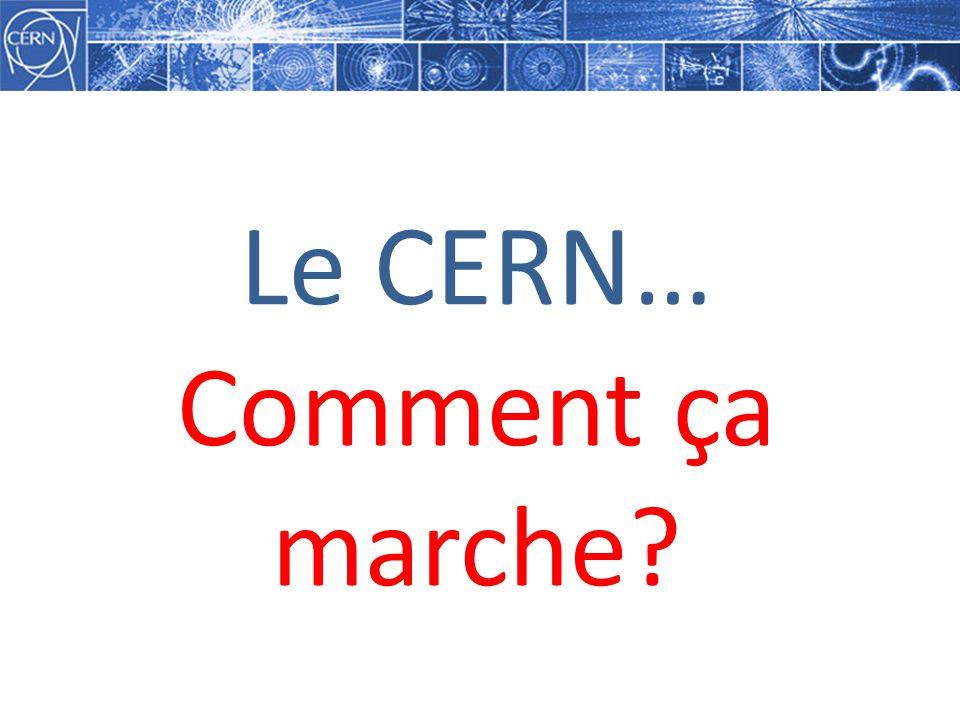 Le CERN… Comment ça marche?