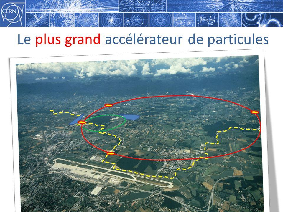Le plus grand accélérateur de particules