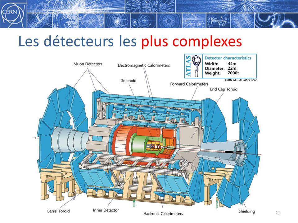 Les détecteurs les plus complexes 21