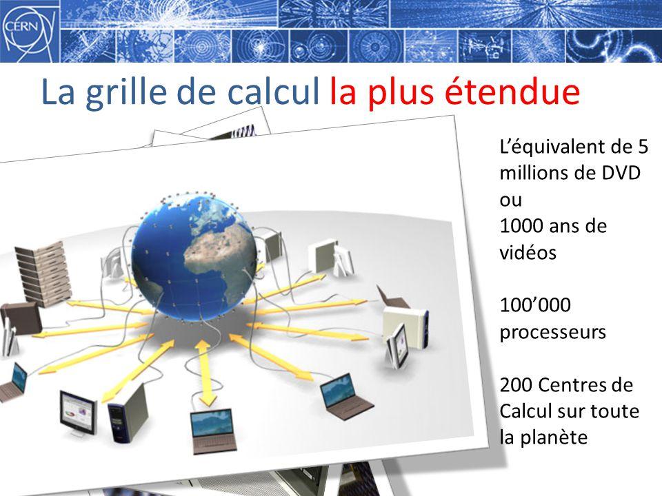 La grille de calcul la plus étendue Léquivalent de 5 millions de DVD ou 1000 ans de vidéos 100000 processeurs 200 Centres de Calcul sur toute la planè